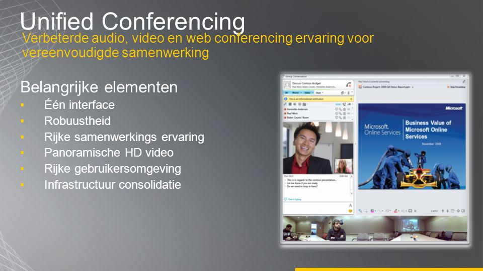 Unified Conferencing Belangrijke elementen