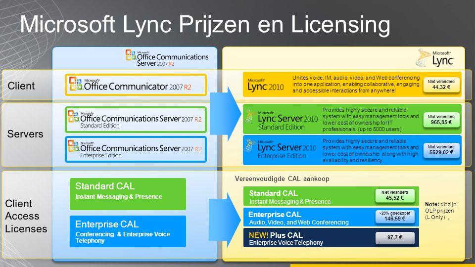 Microsoft Lync Prijzen en Licensing