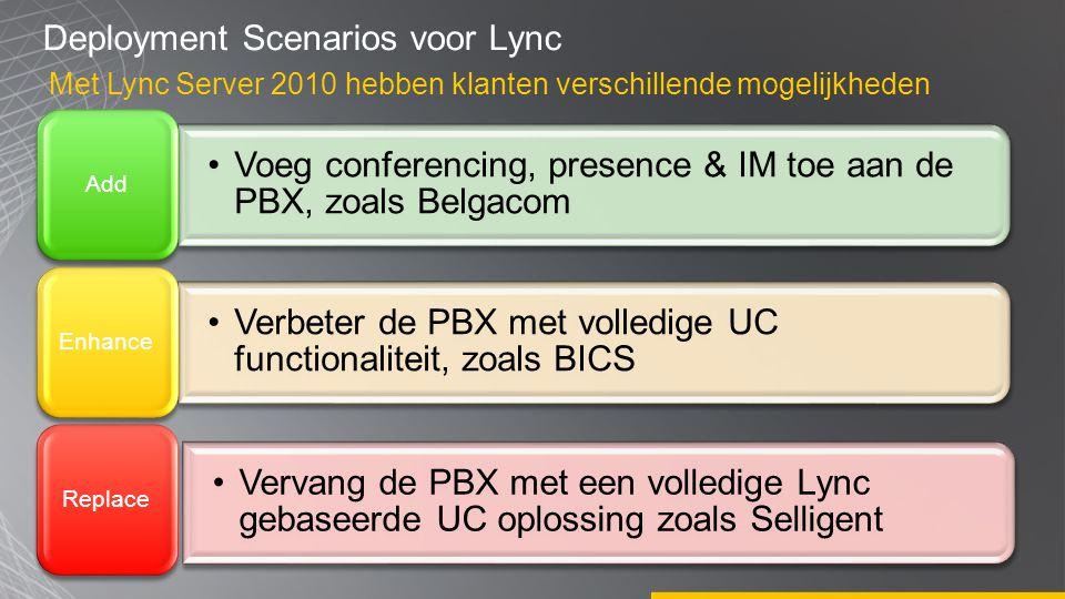 Deployment Scenarios voor Lync