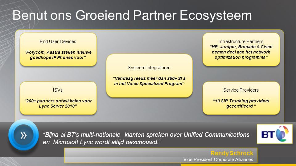 Benut ons Groeiend Partner Ecosysteem