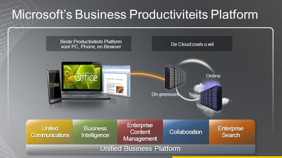 Microsoft's Business Productiviteits Platform