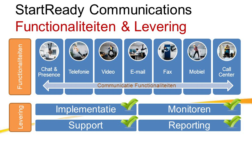 StartReady Communications Functionaliteiten & Levering