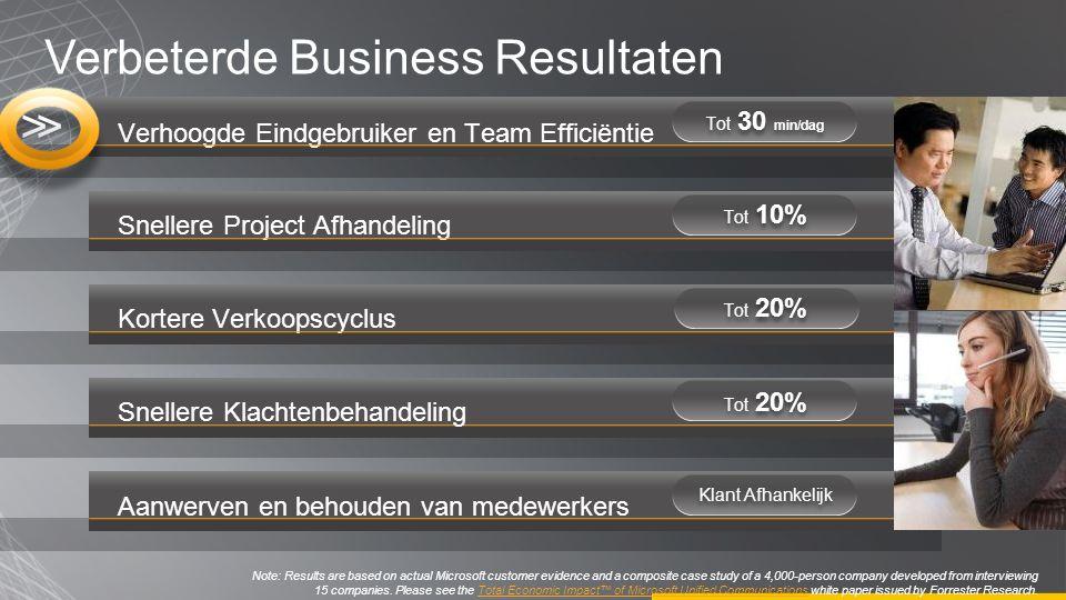 Verbeterde Business Resultaten >>