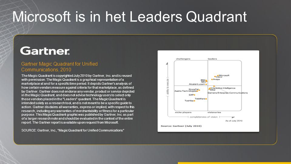 Microsoft is in het Leaders Quadrant