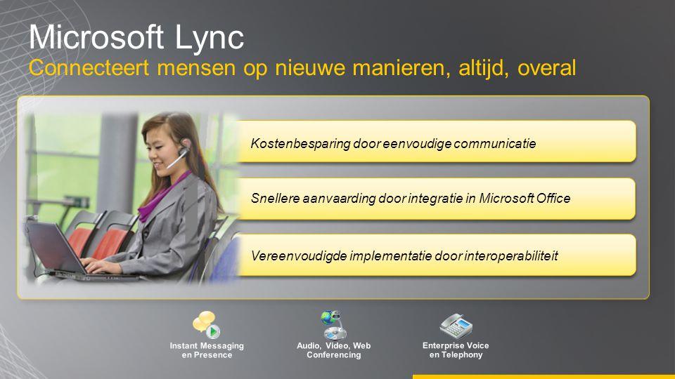 Microsoft Lync Connecteert mensen op nieuwe manieren, altijd, overal