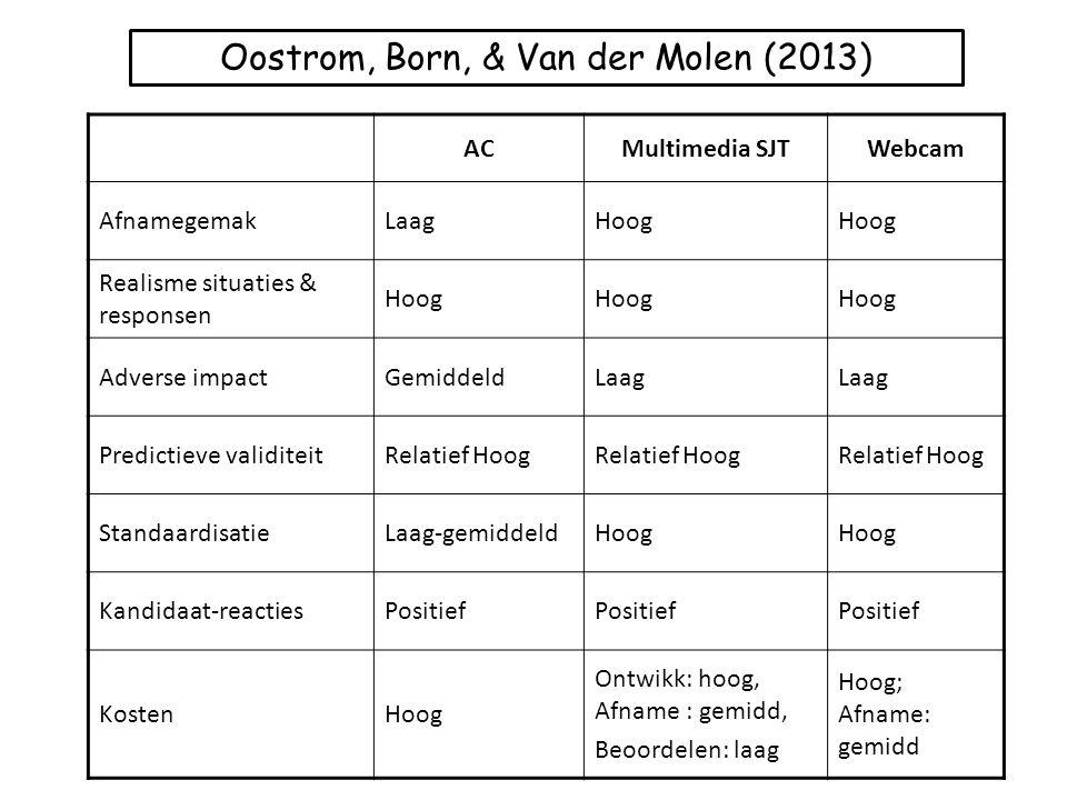 Oostrom, Born, & Van der Molen (2013)