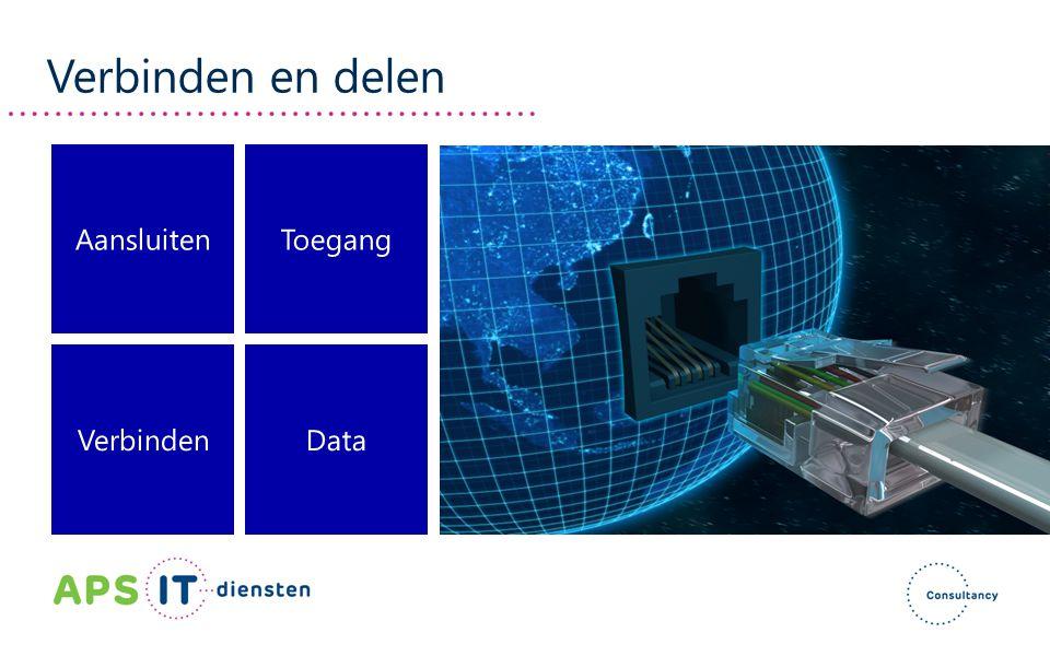 Verbinden en delen Aansluiten Toegang Verbinden Data