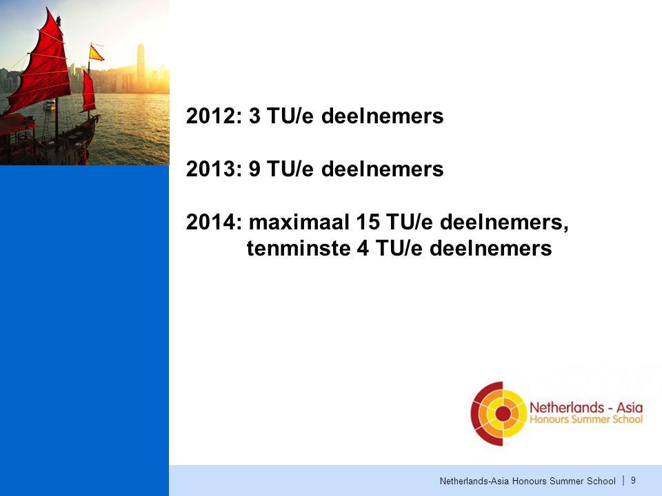 2012: 3 TU/e deelnemers 2013: 9 TU/e deelnemers.