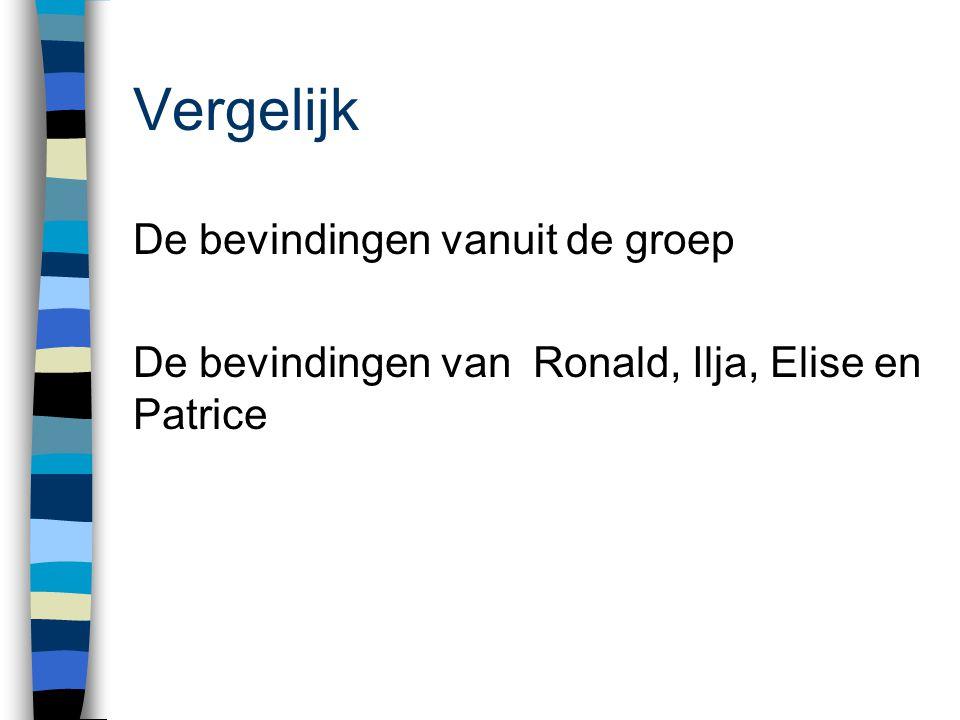 Vergelijk De bevindingen vanuit de groep De bevindingen van Ronald, Ilja, Elise en Patrice