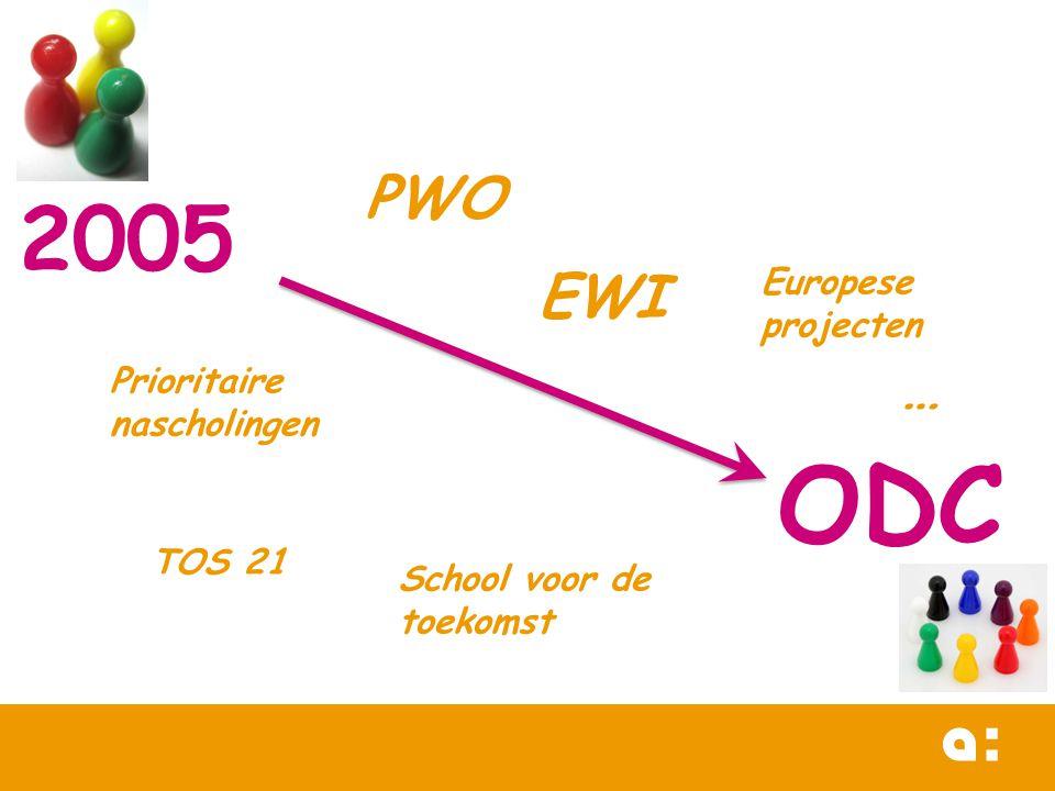 ODC 2005 PWO EWI … Europese projecten Prioritaire nascholingen TOS 21