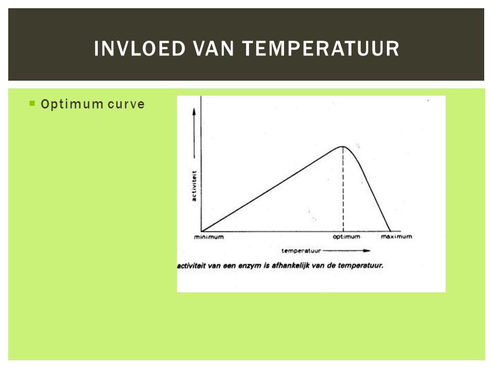 Invloed van temperatuur
