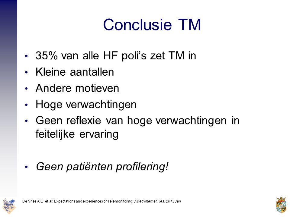 Conclusie TM 35% van alle HF poli's zet TM in Kleine aantallen