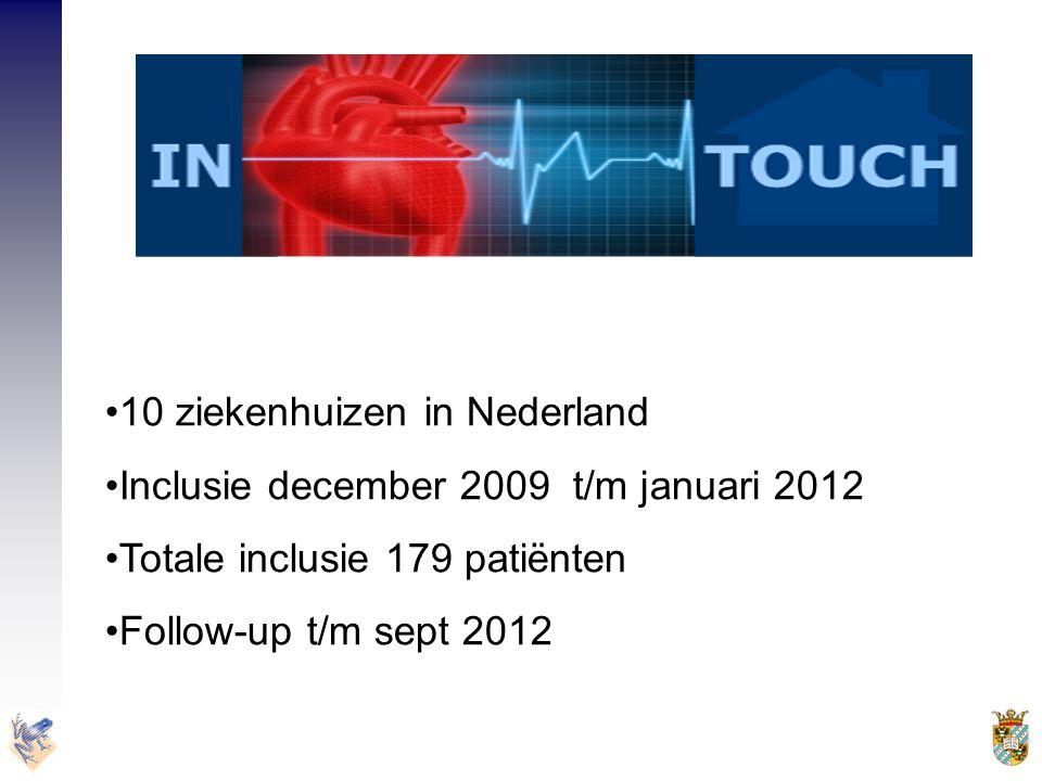 10 ziekenhuizen in Nederland