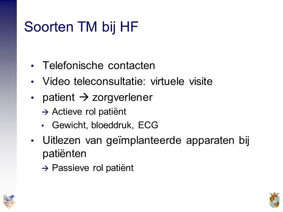 Soorten TM bij HF Telefonische contacten