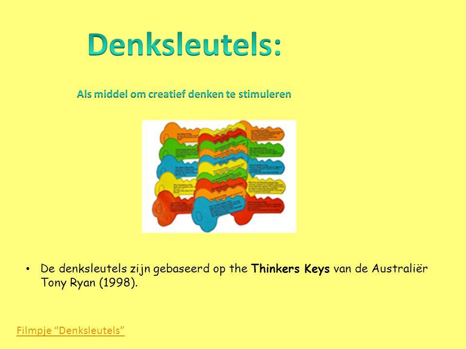 Denksleutels: Als middel om creatief denken te stimuleren