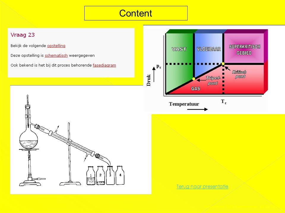 Content Terug naar presentatie Presentatie DAS-Conferentie 03-02-2011