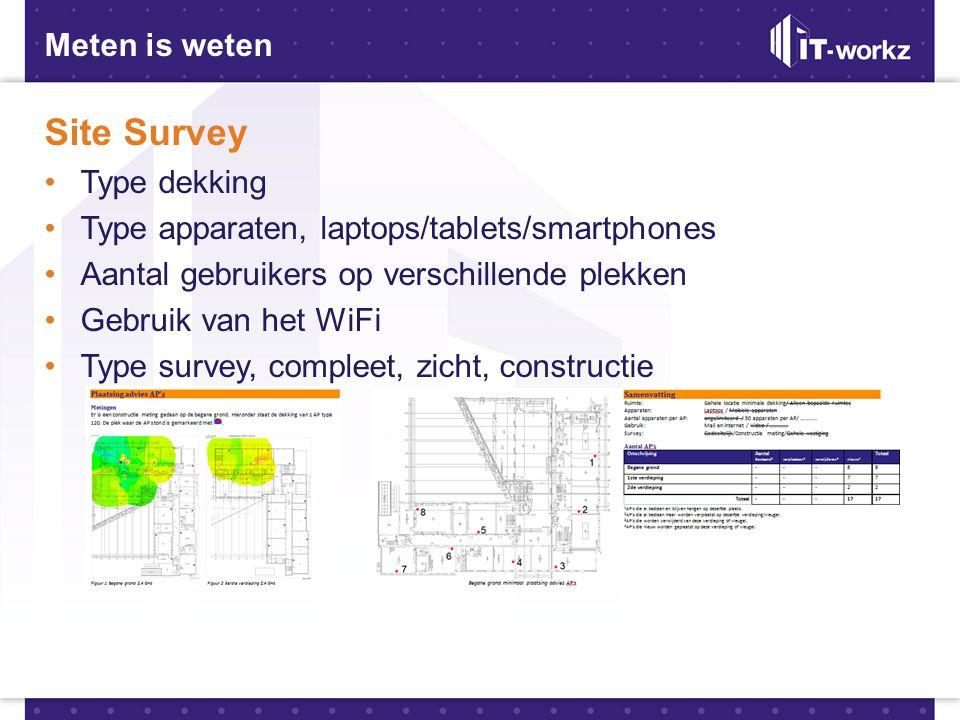 Site Survey Meten is weten Type dekking