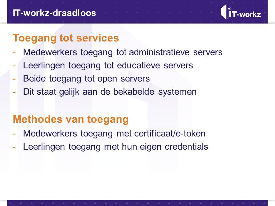 Toegang tot services Methodes van toegang IT-workz-draadloos
