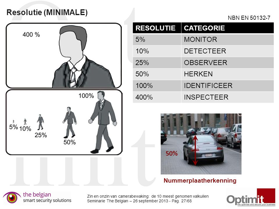 Resolutie (MINIMALE) RESOLUTIE CATEGORIE 5% MONITOR 10% DETECTEER 25%