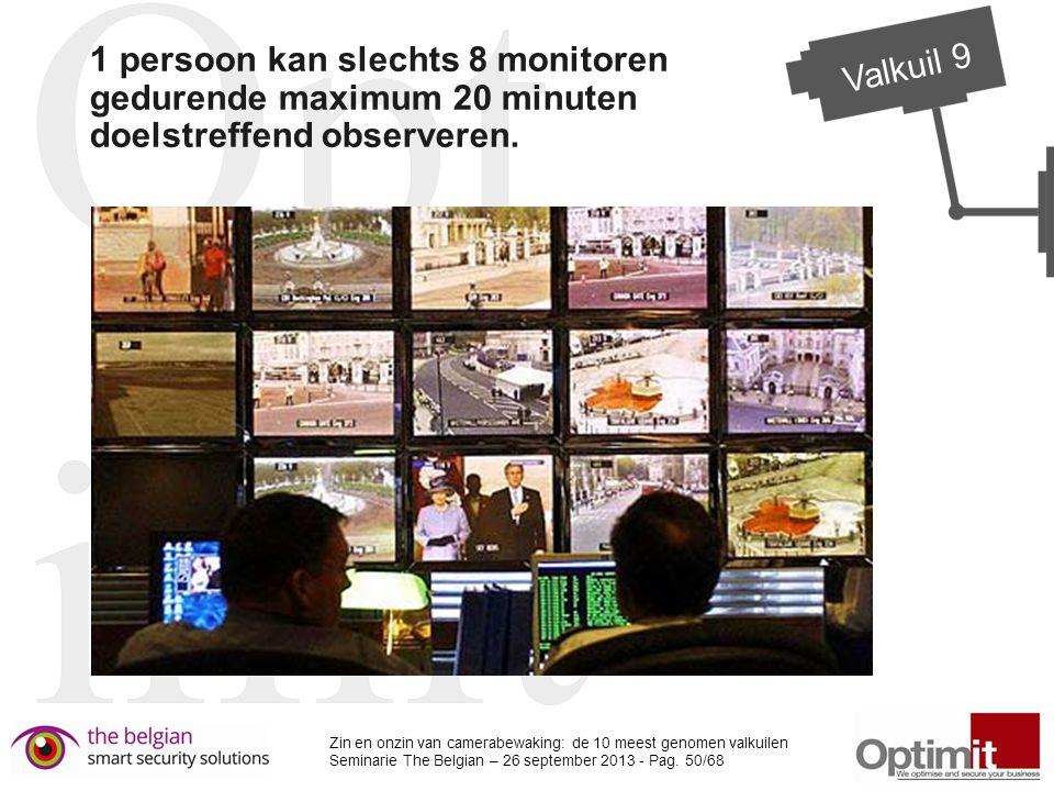 Valkuil 9 1 persoon kan slechts 8 monitoren gedurende maximum 20 minuten doelstreffend observeren.
