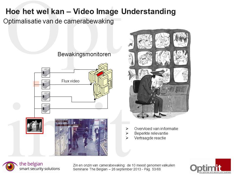 Hoe het wel kan – Video Image Understanding