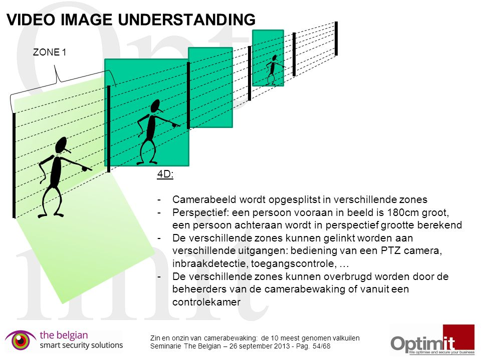 Video image understanding