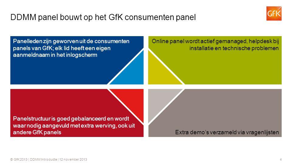 DDMM panel bouwt op het GfK consumenten panel