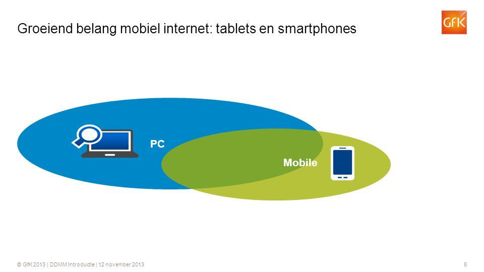 Groeiend belang mobiel internet: tablets en smartphones