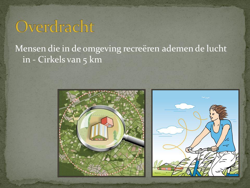 Overdracht Mensen die in de omgeving recreëren ademen de lucht in - Cirkels van 5 km