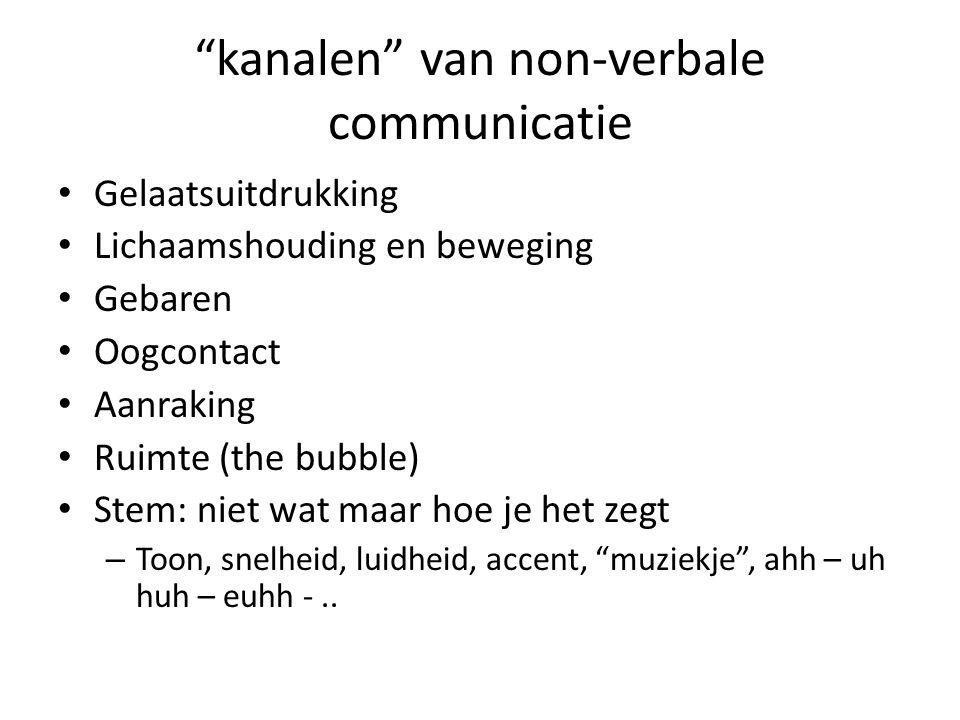 kanalen van non-verbale communicatie