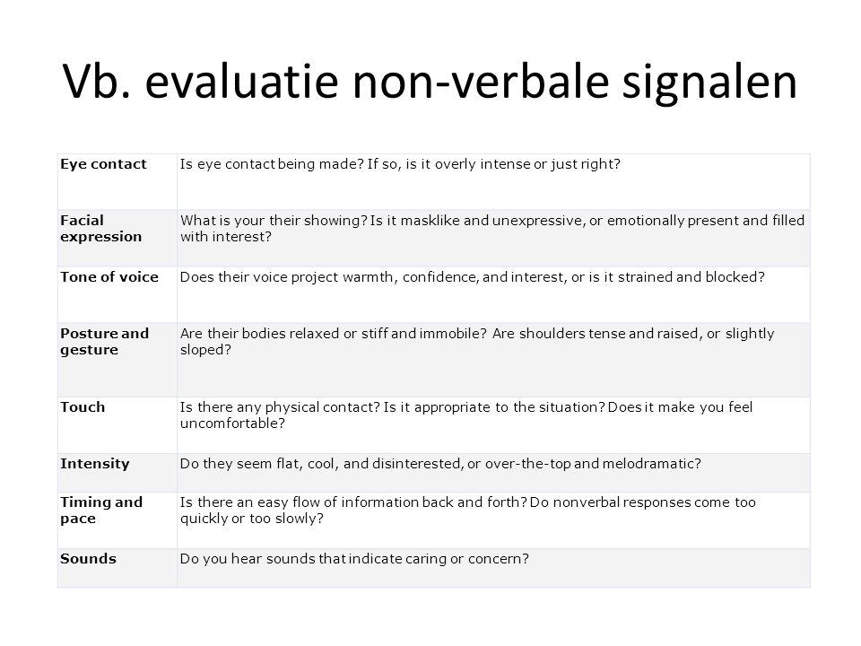 Vb. evaluatie non-verbale signalen