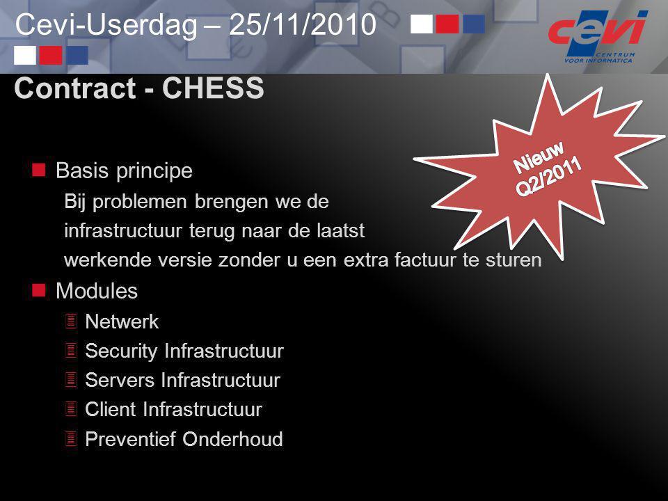 Contract - CHESS Basis principe Modules Bij problemen brengen we de