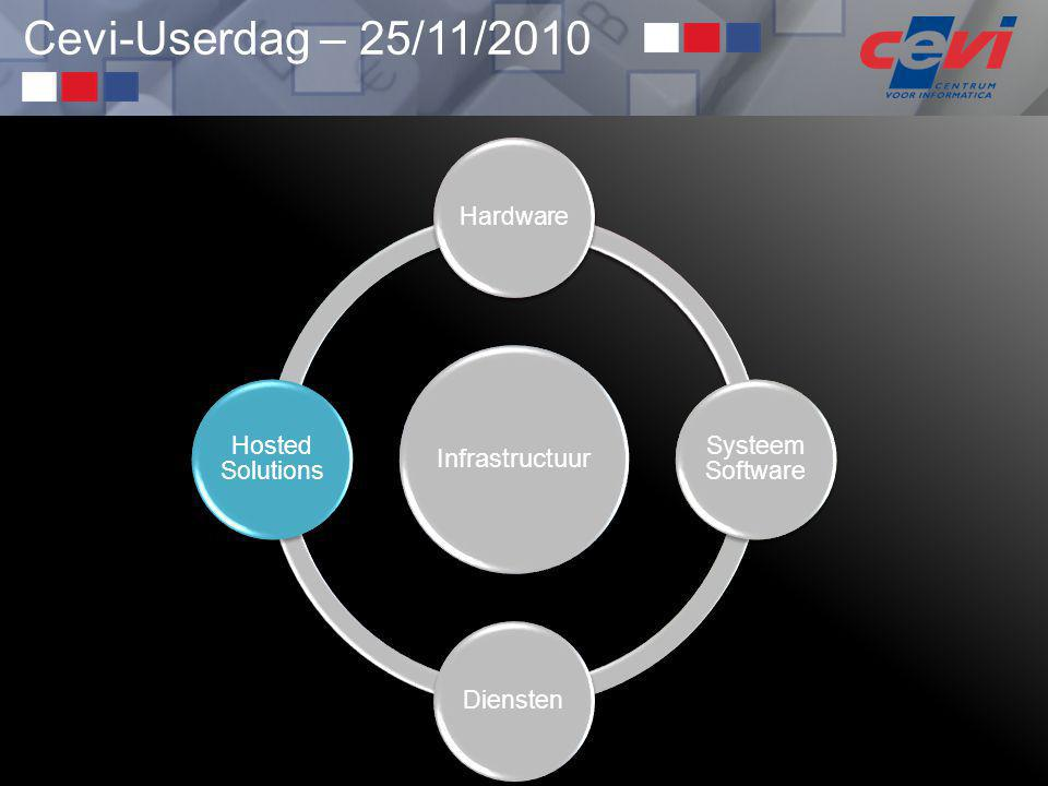 Infrastructuur Hardware. Systeem Software. Diensten. Hosted Solutions. Infrastructuur. Hardware.