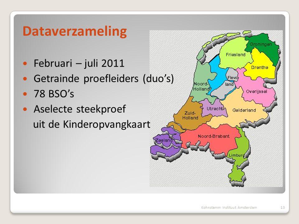 Dataverzameling Februari – juli 2011 Getrainde proefleiders (duo's)