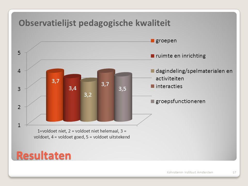 Resultaten Observatielijst pedagogische kwaliteit