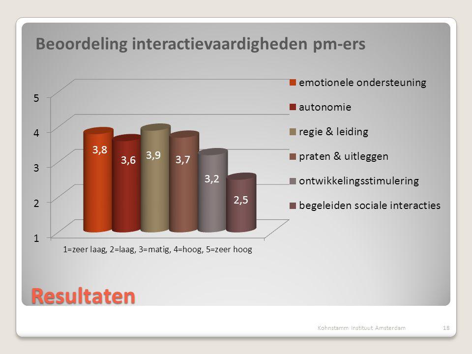 Resultaten Beoordeling interactievaardigheden pm-ers