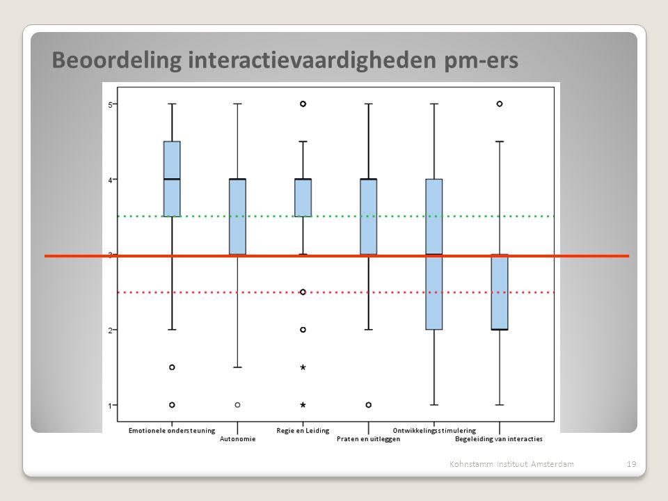 Beoordeling interactievaardigheden pm-ers