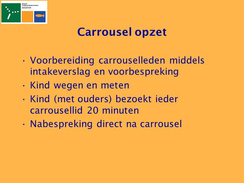Carrousel opzet Voorbereiding carrouselleden middels intakeverslag en voorbespreking. Kind wegen en meten.