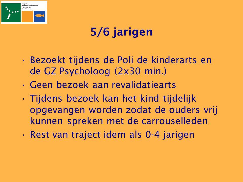 5/6 jarigen Bezoekt tijdens de Poli de kinderarts en de GZ Psycholoog (2x30 min.) Geen bezoek aan revalidatiearts.