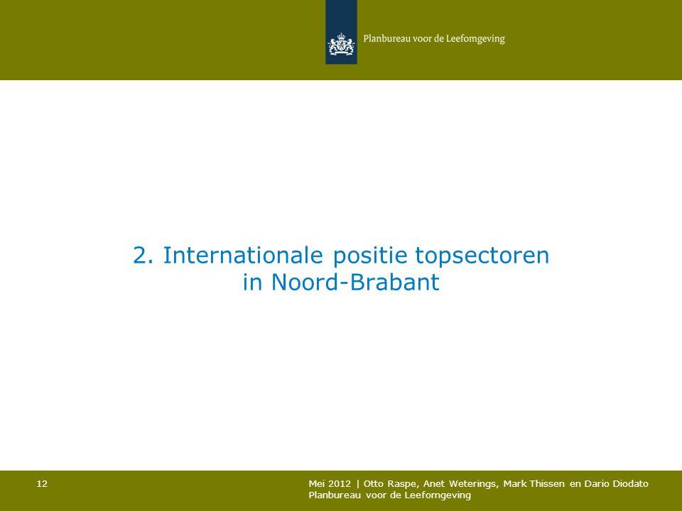 2. Internationale positie topsectoren in Noord-Brabant