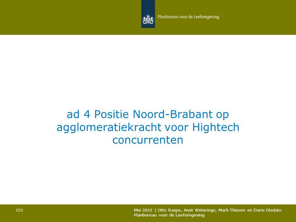 ad 4 Positie Noord-Brabant op agglomeratiekracht voor Hightech concurrenten