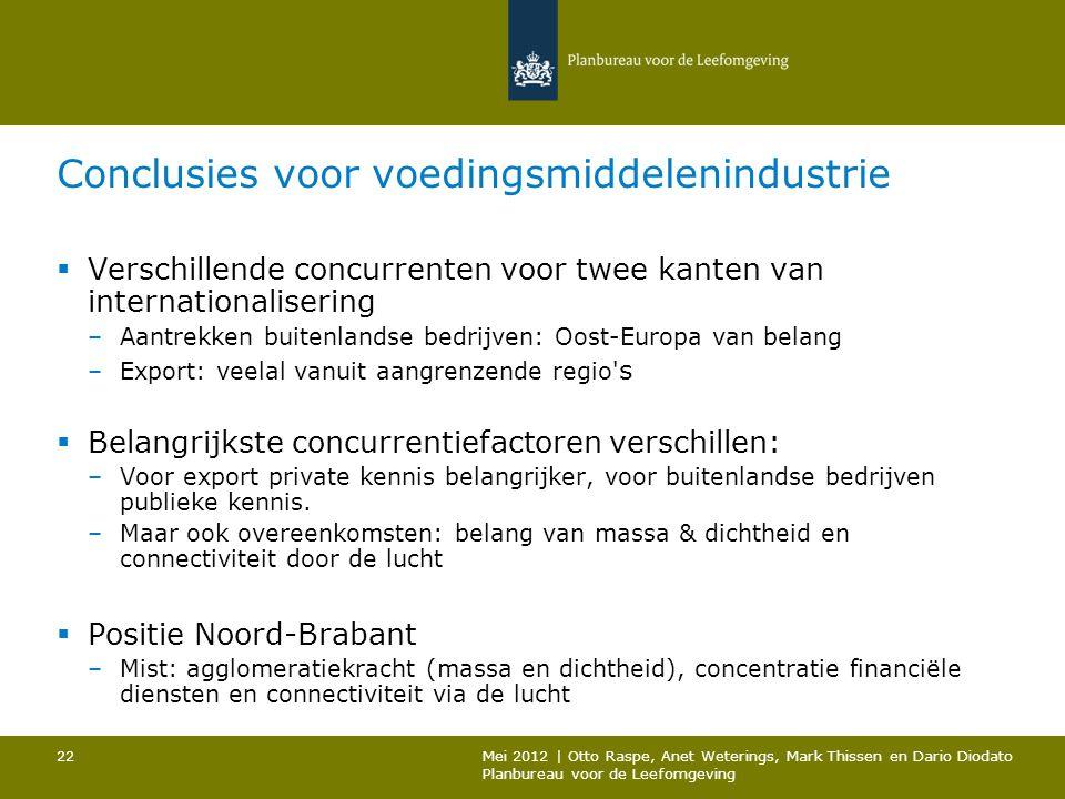 Conclusies voor voedingsmiddelenindustrie
