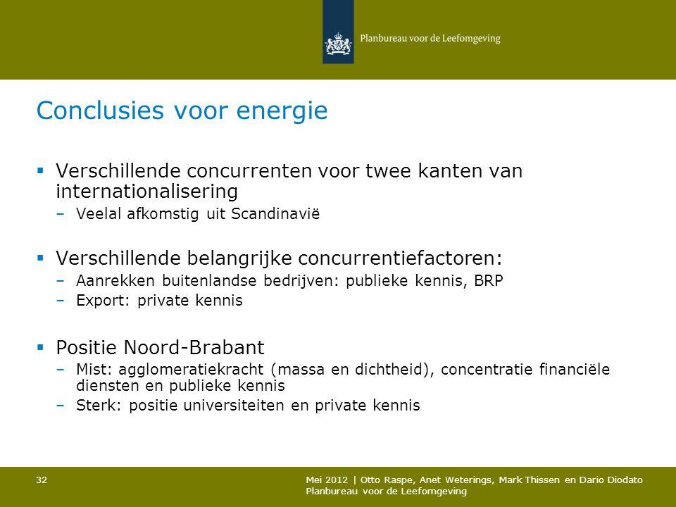 Conclusies voor energie