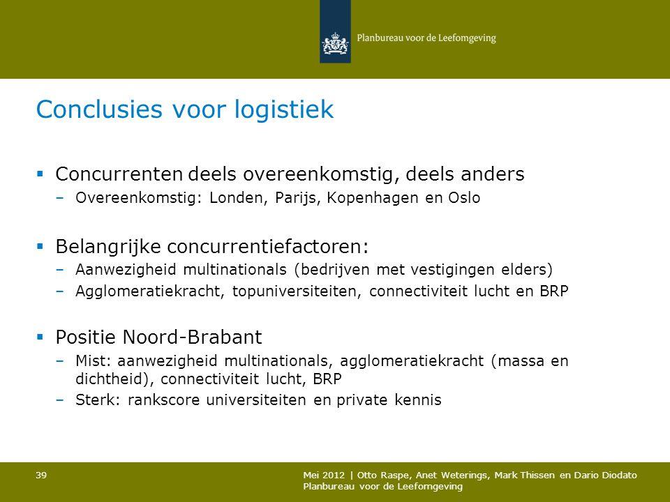 Conclusies voor logistiek