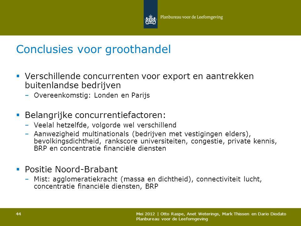 Conclusies voor groothandel