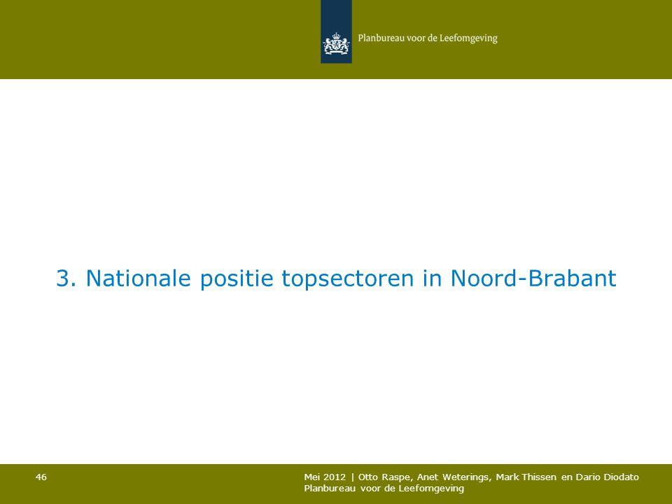 3. Nationale positie topsectoren in Noord-Brabant