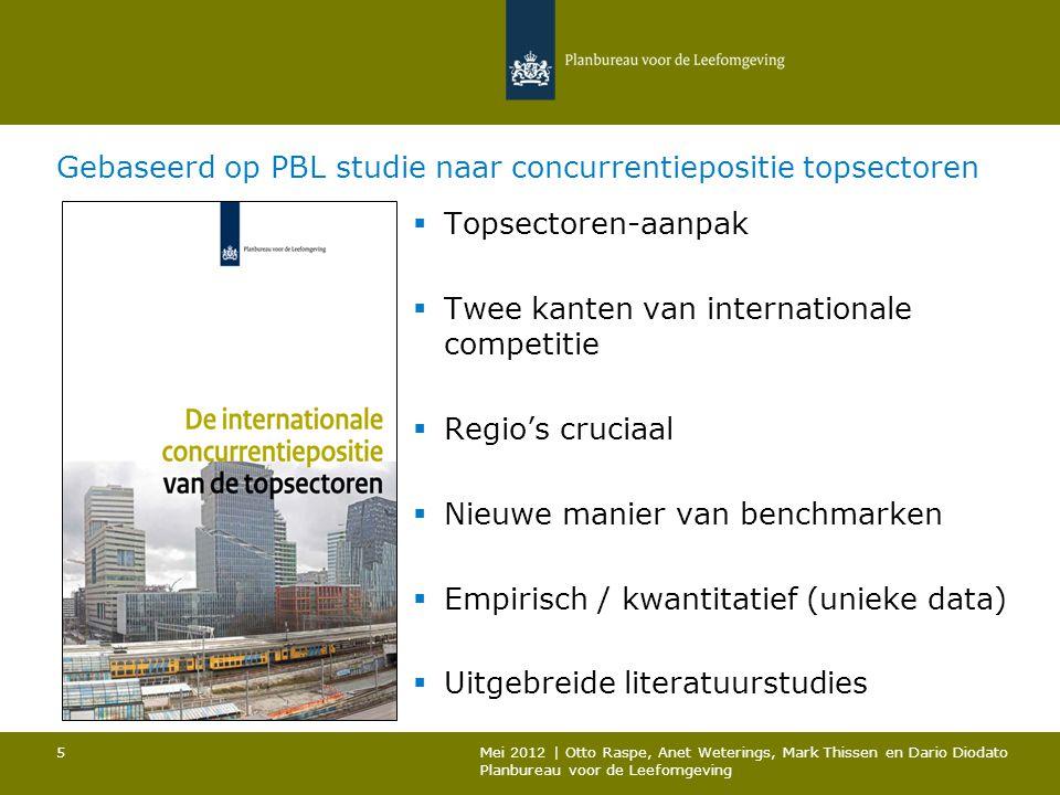 Gebaseerd op PBL studie naar concurrentiepositie topsectoren