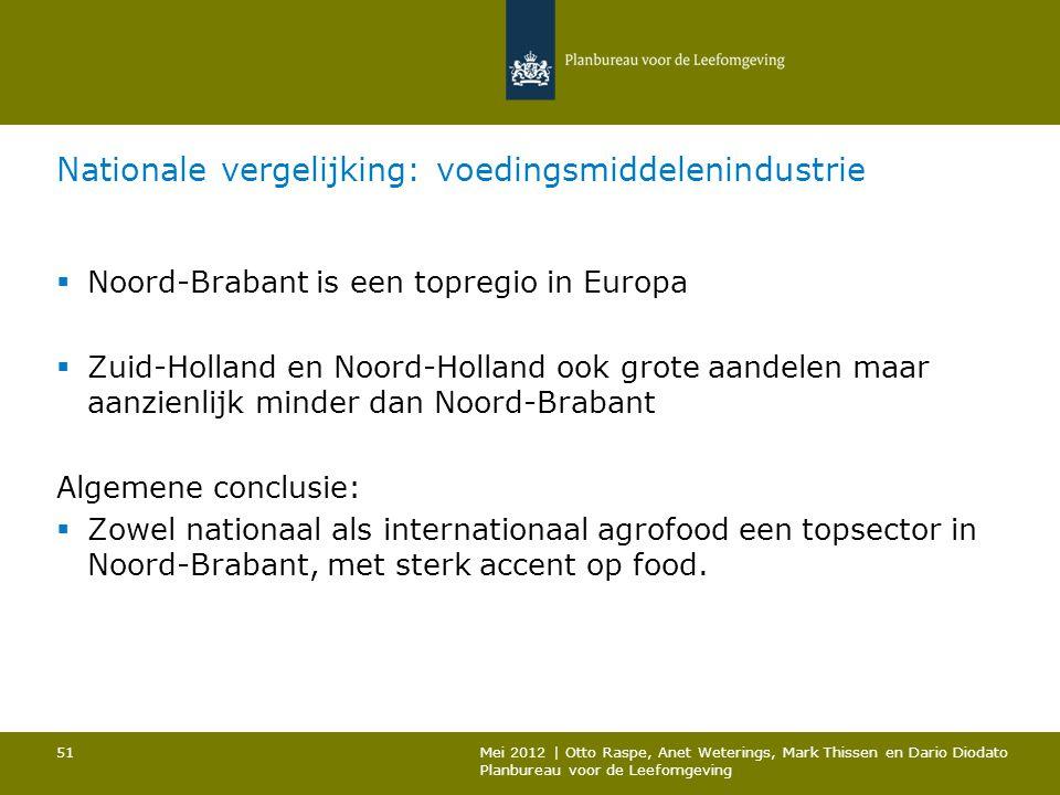Nationale vergelijking: voedingsmiddelenindustrie