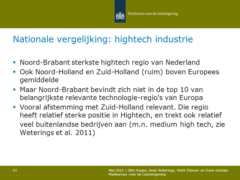 Nationale vergelijking: hightech industrie
