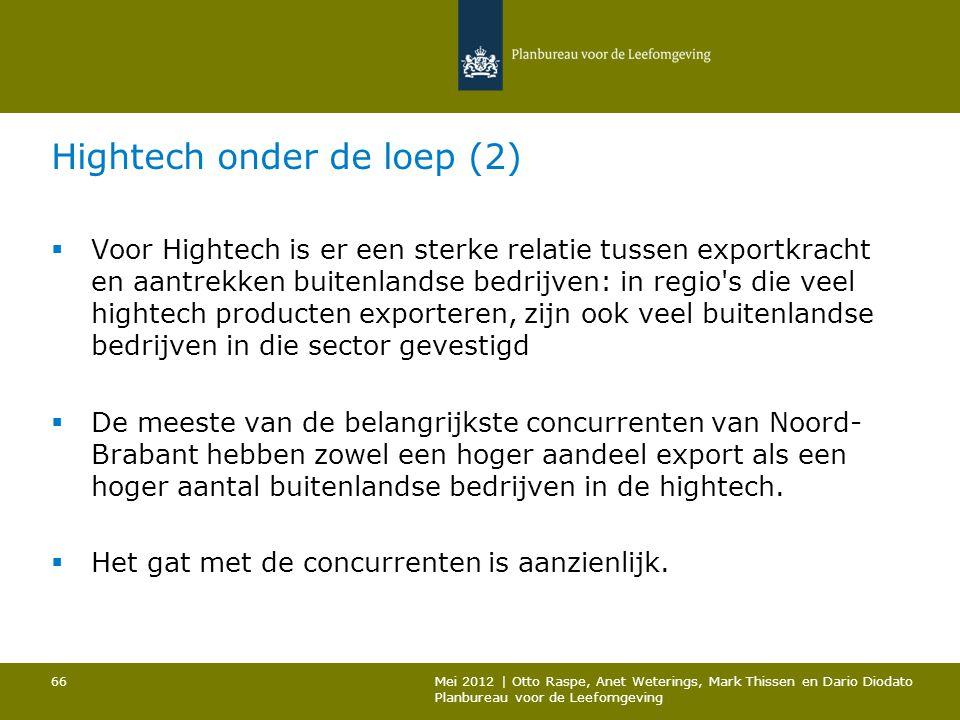 Hightech onder de loep (2)